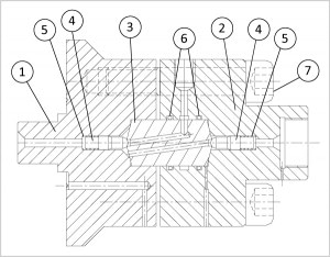 schema bloc clapet.pjg  300x234 - schema bloc clapet