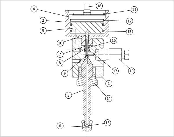schema - Tête de découpe compatibles Digital Control suite