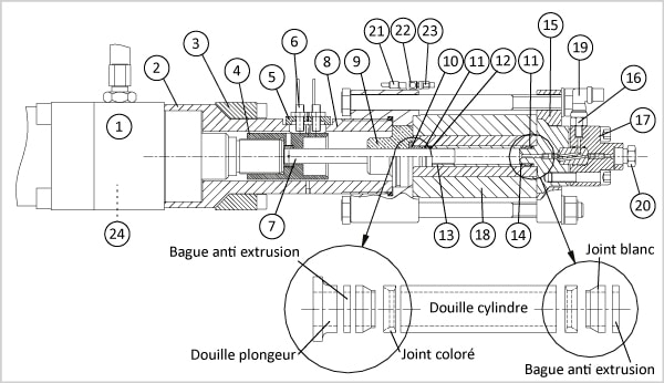 schemas pieces detachees - Digital Control-compatible S Intensifiers
