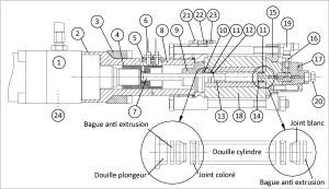 schémas pièces détachées